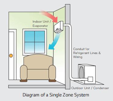easy-install-diagram